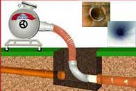 Rolling Hills Trenchless Sewer Services